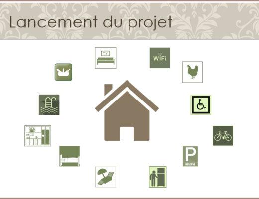 Projet Chambres d'Hôtes